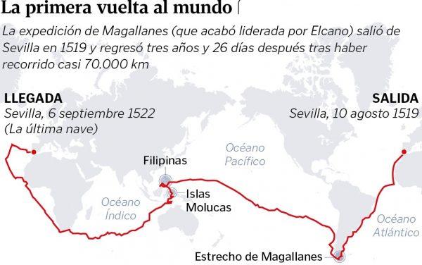 Mapa del primer viaje de circunnavegación mundial (20 de septiembre de 1519 - 6 de septiembre de 1522).Ruta La Sevilla de Magallanes y la primera vuelta al mundo.Fernando de Magallanes
